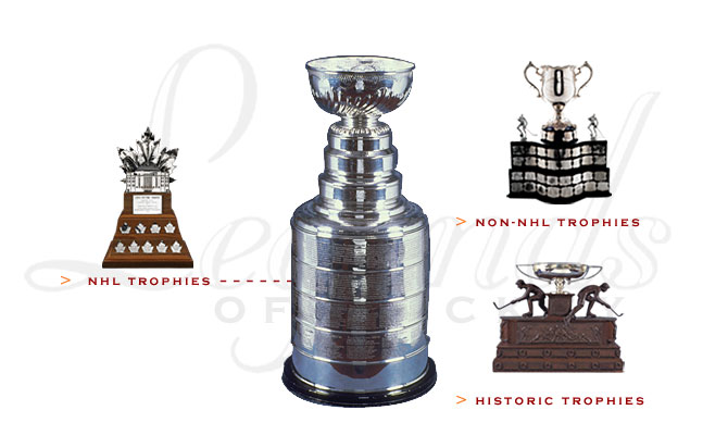 View our collection of trophies from the NHL and elsewhere